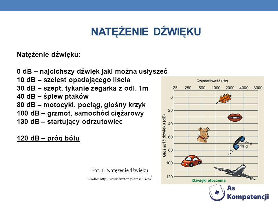 Źródło: http://www.emiton.pl/tresc/34/5/