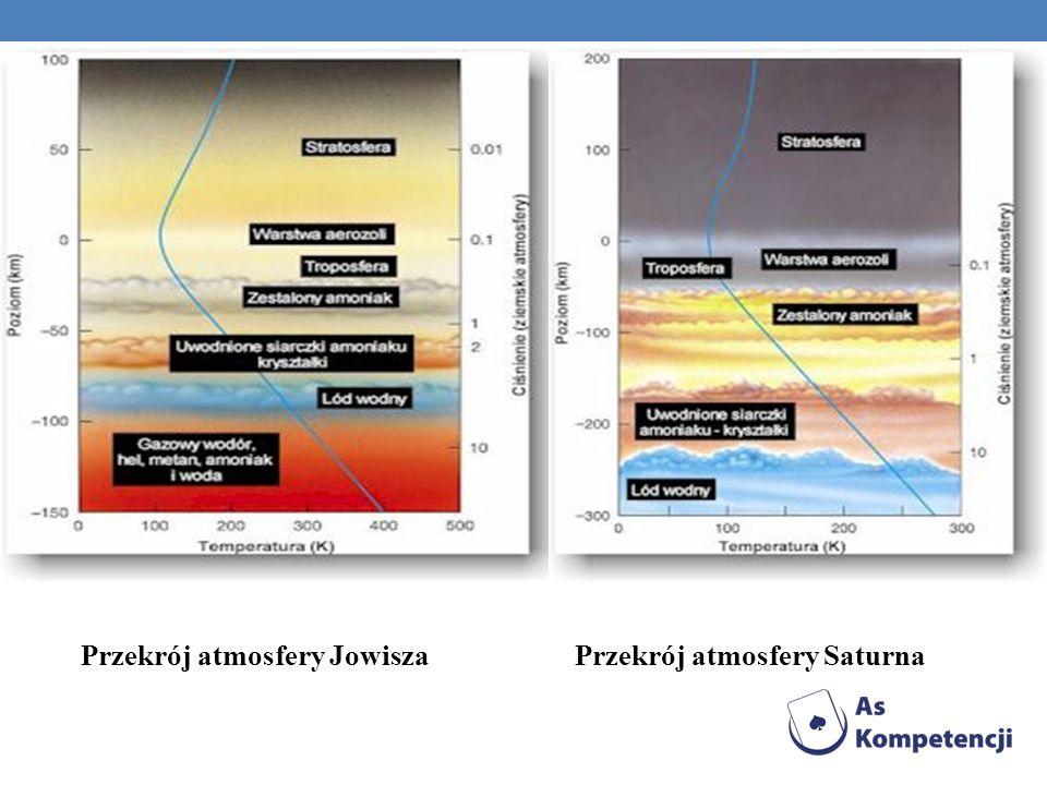 Przekrój atmosfery Jowisza
