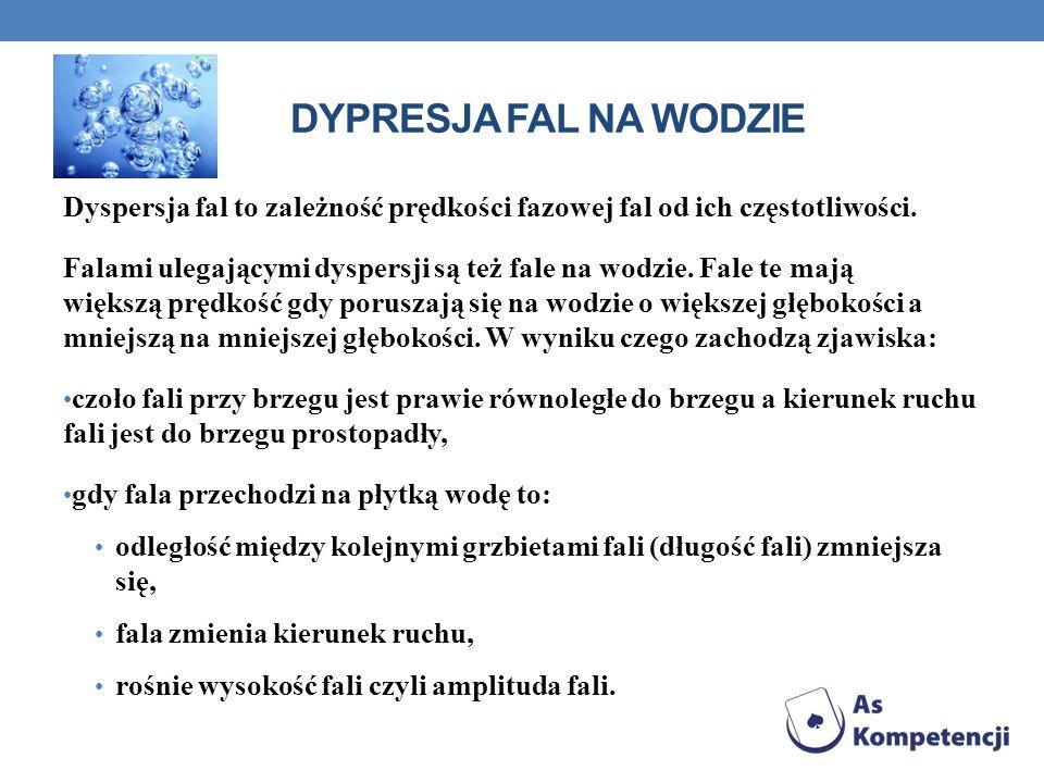 Dypresja fal na wodzie Dyspersja fal to zależność prędkości fazowej fal od ich częstotliwości.