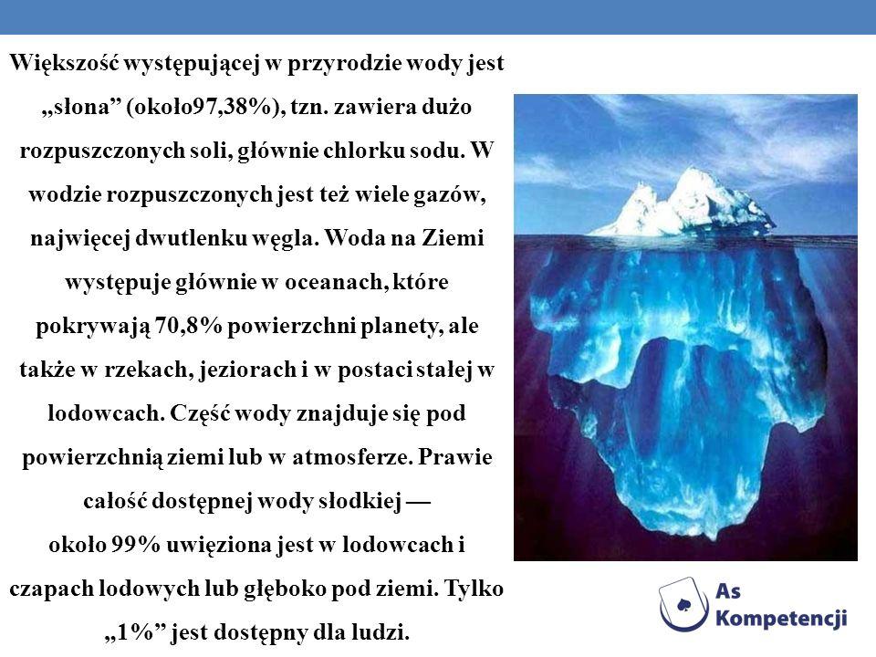 """Większość występującej w przyrodzie wody jest """"słona (około97,38%), tzn."""