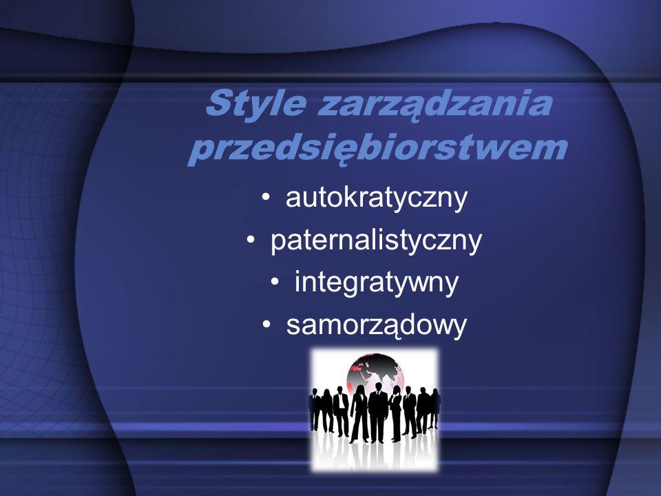 Style zarządzania przedsiębiorstwem