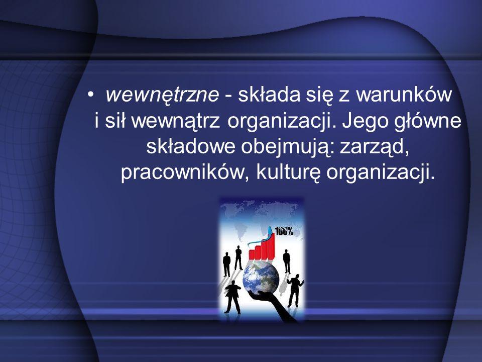 wewnętrzne - składa się z warunków i sił wewnątrz organizacji