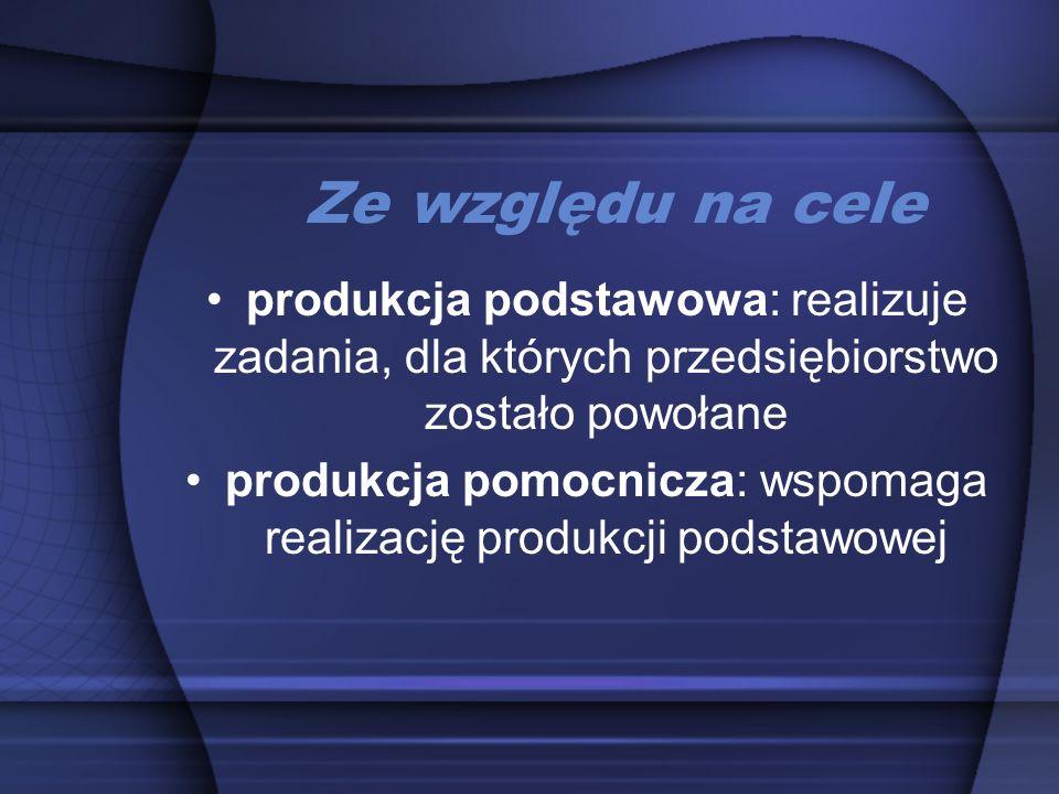 produkcja pomocnicza: wspomaga realizację produkcji podstawowej