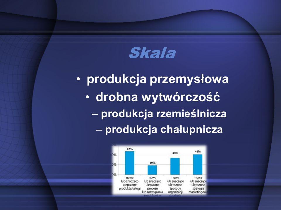 Skala produkcja przemysłowa drobna wytwórczość produkcja rzemieślnicza