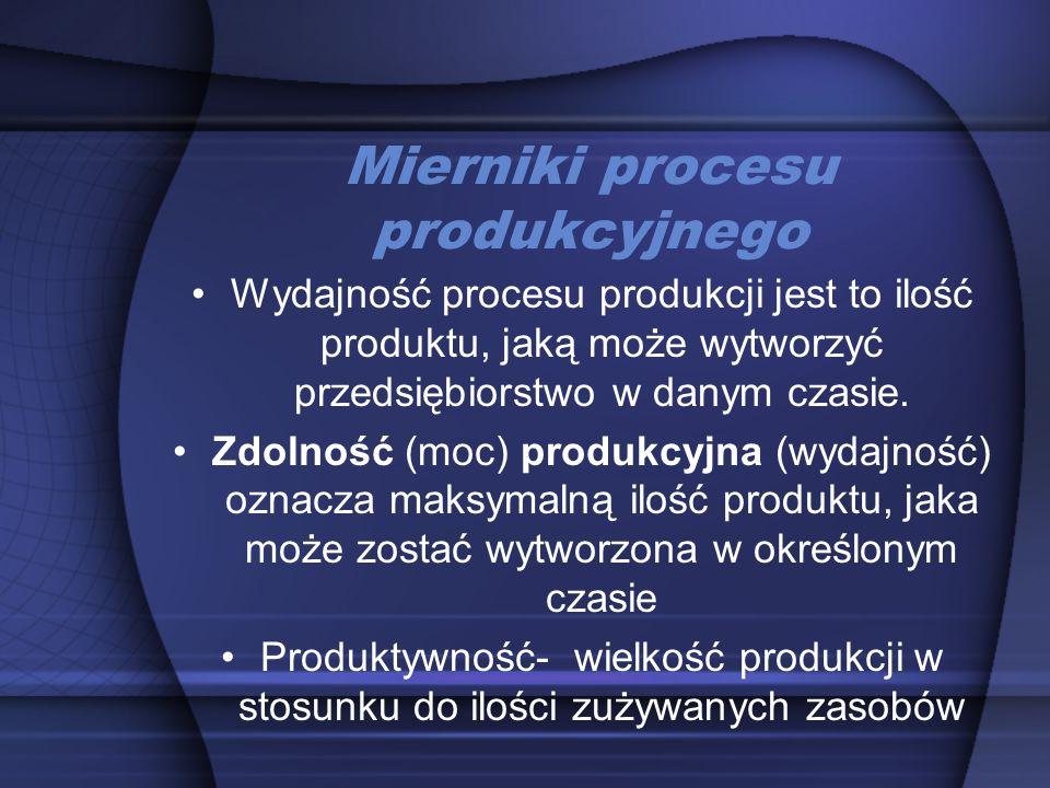 Mierniki procesu produkcyjnego