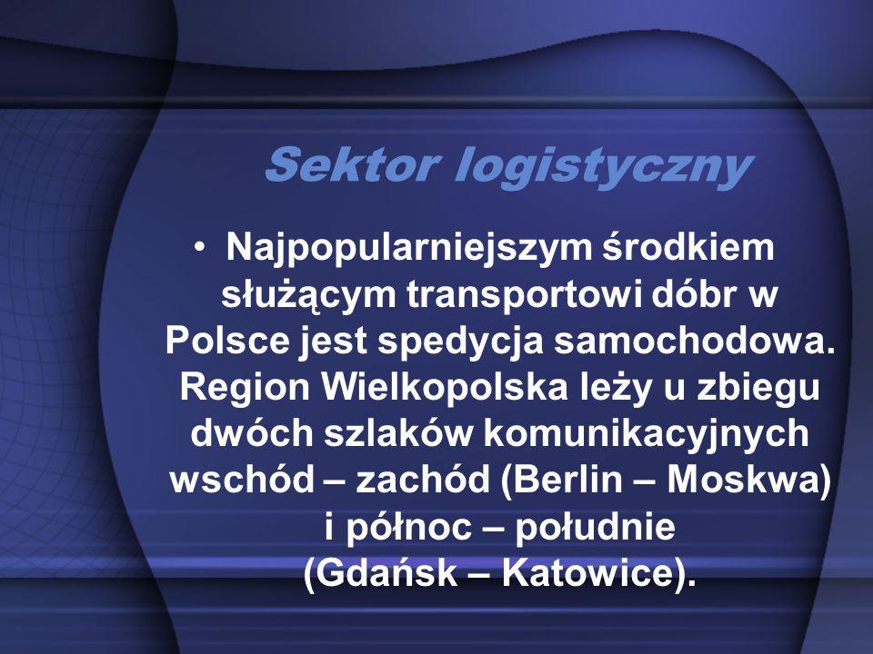 Sektor logistyczny