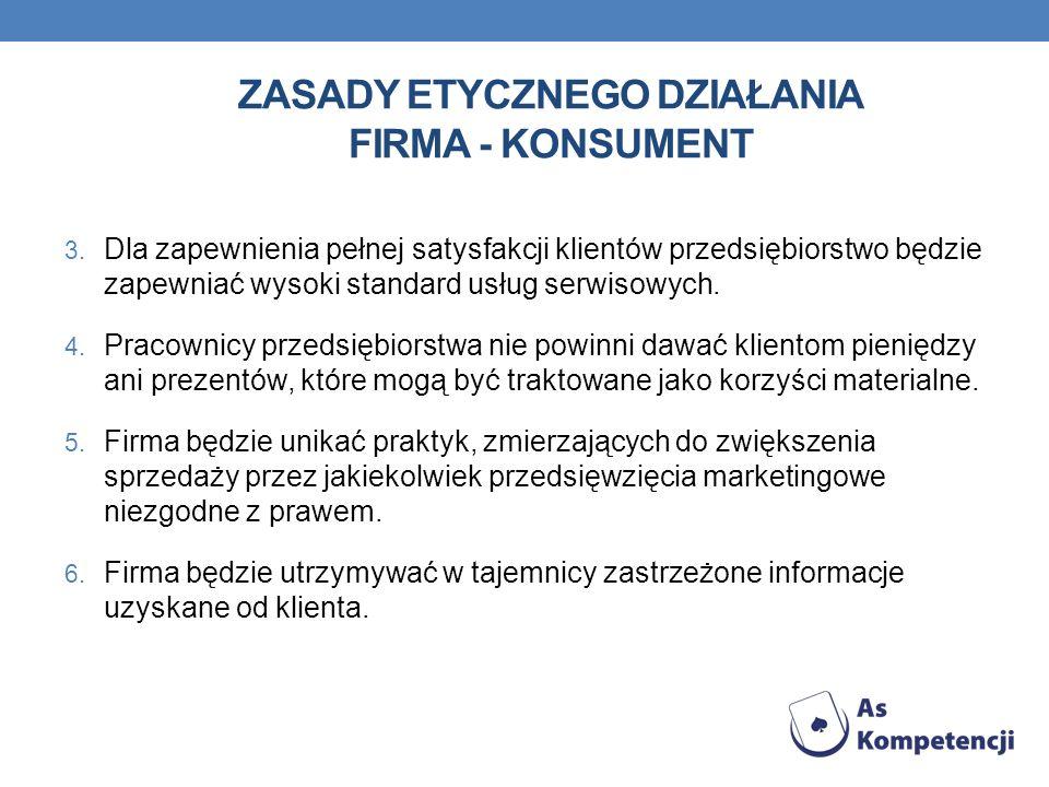 ZASADY ETYCZNEGO DZIAŁANIA FIRMA - KONSUMENT