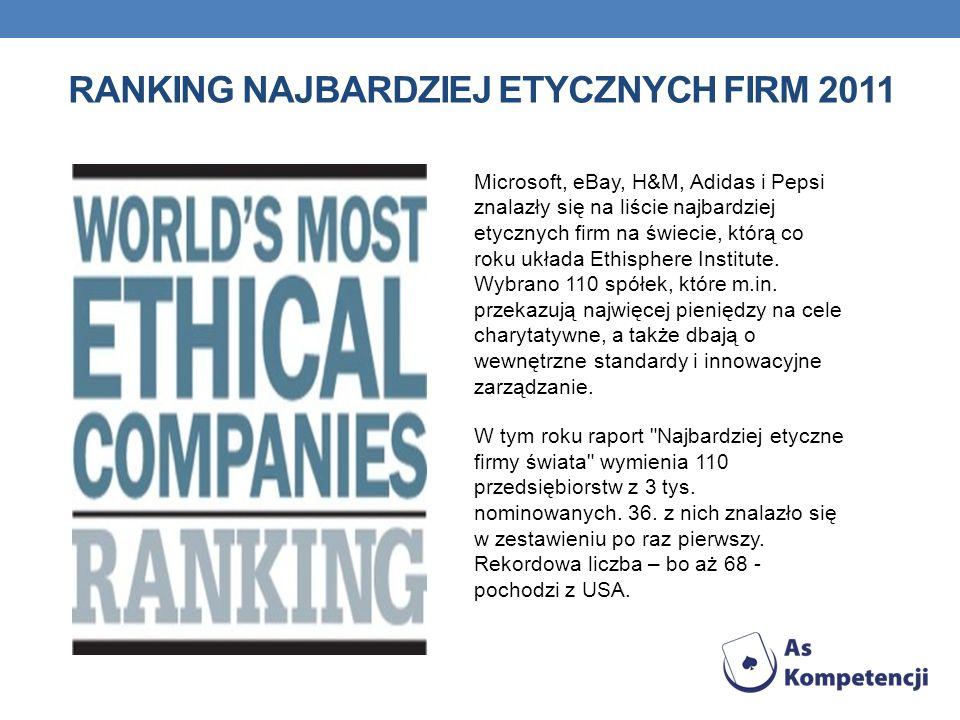 Ranking najbardziej etycznych firm 2011