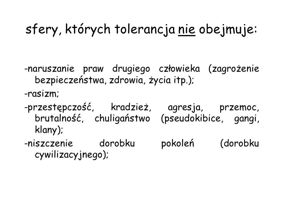 sfery, których tolerancja nie obejmuje:
