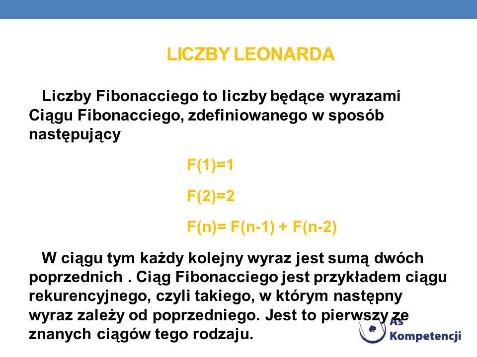 Liczby Leonarda