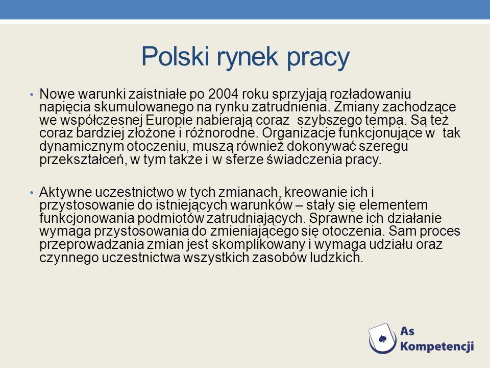 Polski rynek pracy