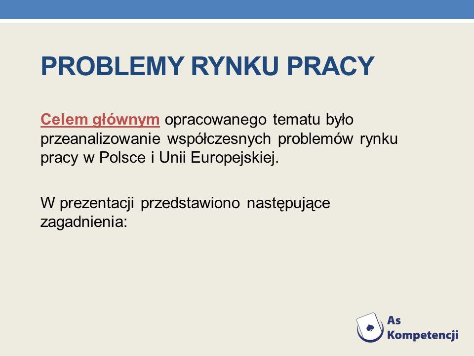PROBLEMY RYNKU PRACY Celem głównym opracowanego tematu było przeanalizowanie współczesnych problemów rynku pracy w Polsce i Unii Europejskiej.