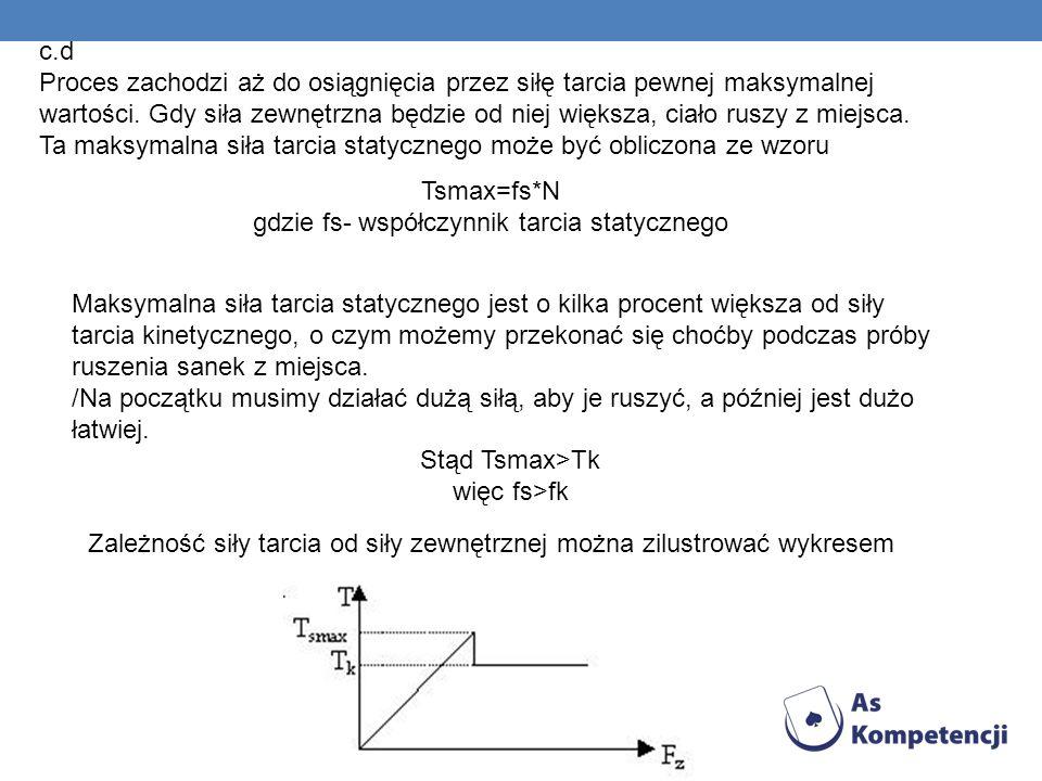 Tsmax=fs*N gdzie fs- współczynnik tarcia statycznego