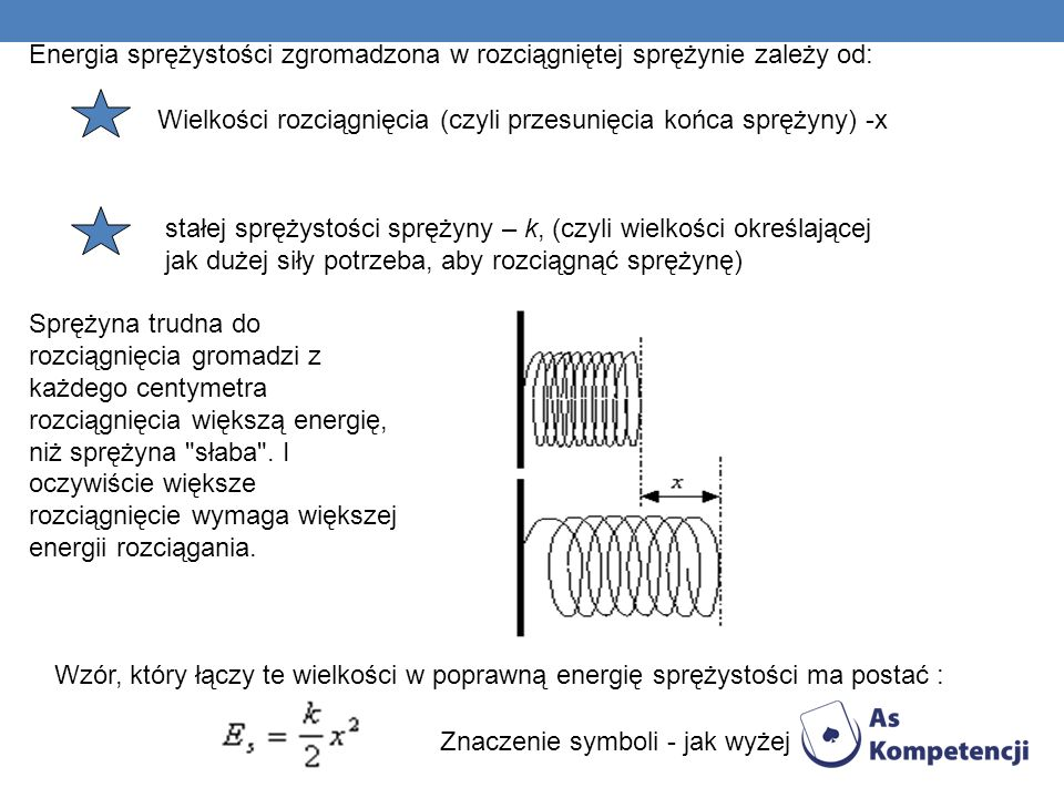 Energia sprężystości zgromadzona w rozciągniętej sprężynie zależy od:
