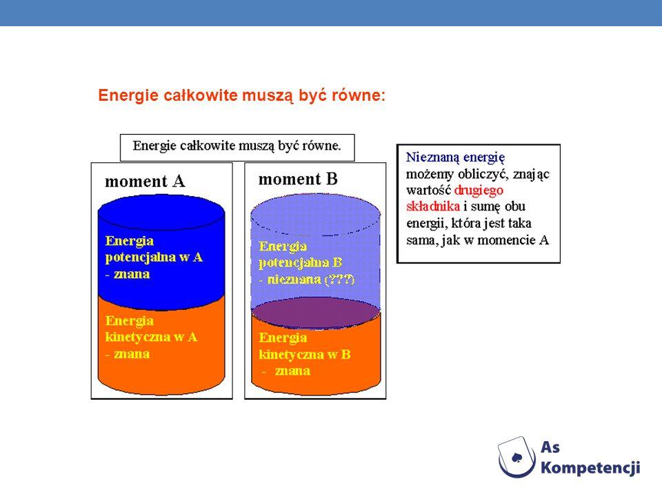 Energie całkowite muszą być równe: