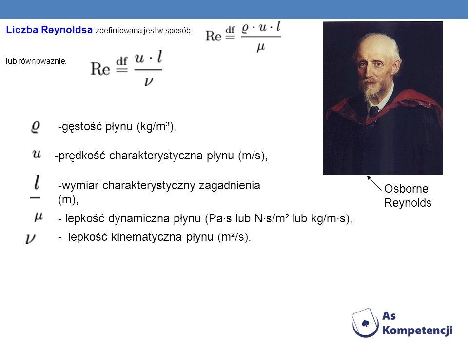 -gęstość płynu (kg/m³),