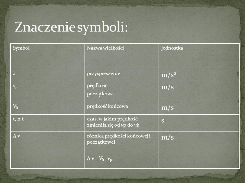 Znaczenie symboli: m/s2 m/s s Symbol Nazwa wielkości Jednostka a