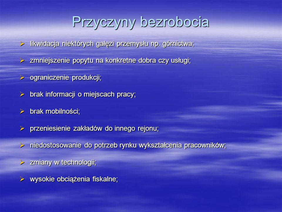 Przyczyny bezrobocia likwidacja niektórych gałęzi przemysłu np. górnictwa; zmniejszenie popytu na konkretne dobra czy usługi;