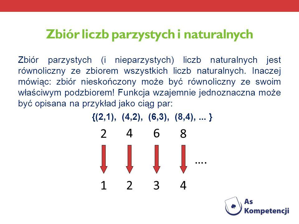 Zbiór liczb parzystych i naturalnych
