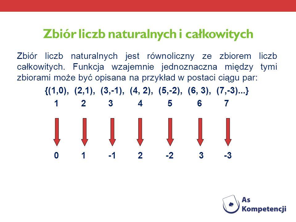 Zbiór liczb naturalnych i całkowitych