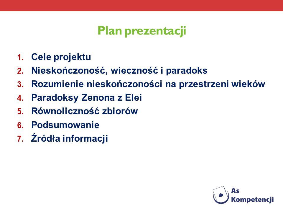 Plan prezentacji Cele projektu Nieskończoność, wieczność i paradoks