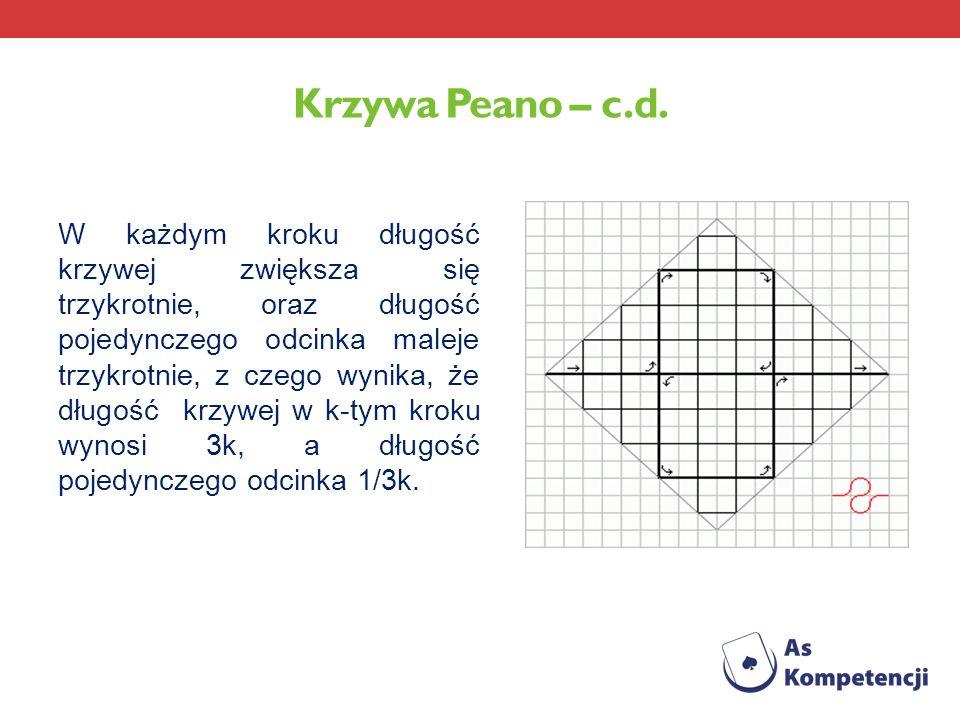 Krzywa Peano – c.d.