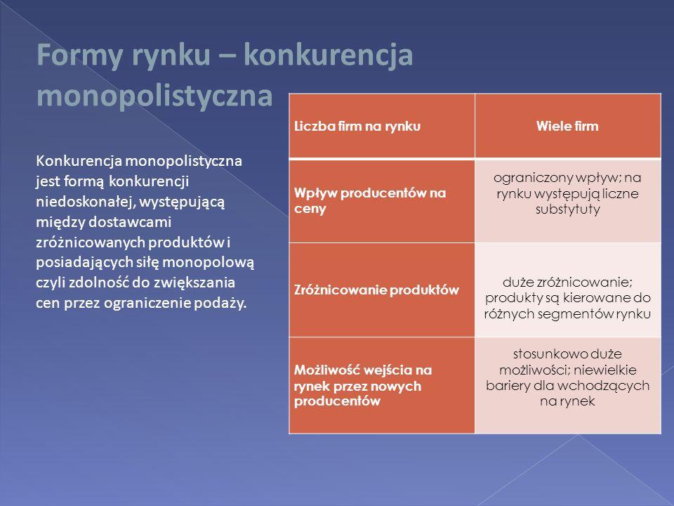 Formy rynku – konkurencja monopolistyczna