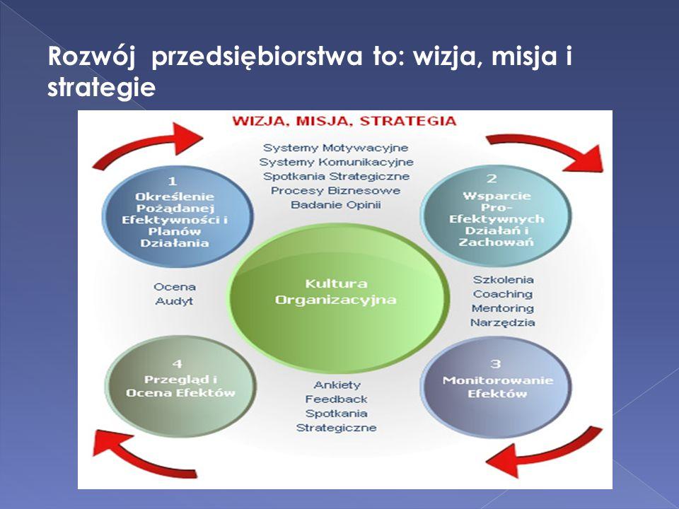 Rozwój przedsiębiorstwa to: wizja, misja i strategie