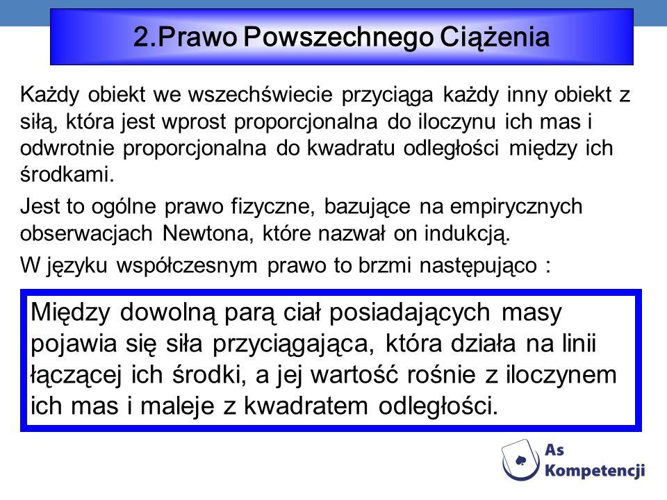 2.Prawo Powszechnego Ciążenia