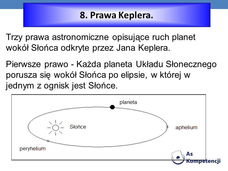 8. Prawa Keplera.