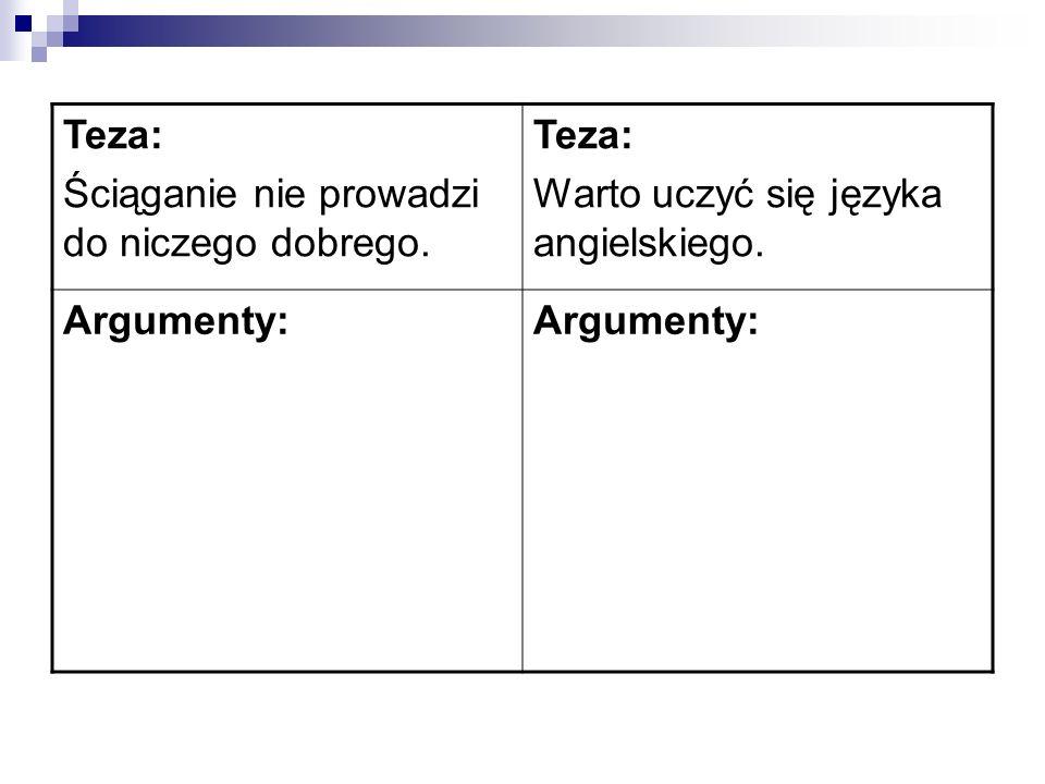 Teza: Ściąganie nie prowadzi do niczego dobrego. Warto uczyć się języka angielskiego. Argumenty: