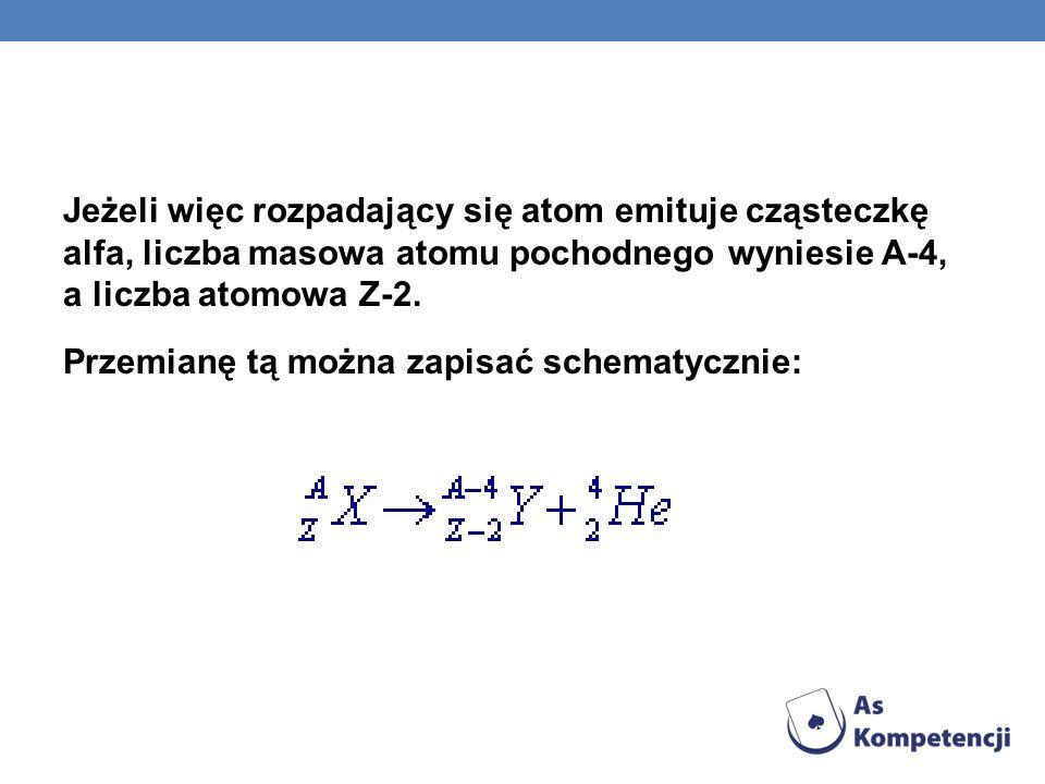 Jeżeli więc rozpadający się atom emituje cząsteczkę alfa, liczba masowa atomu pochodnego wyniesie A-4, a liczba atomowa Z-2.