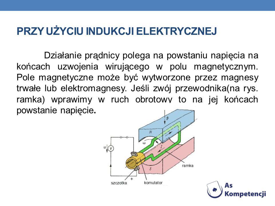 Przy użyciu Indukcji elektrycznej