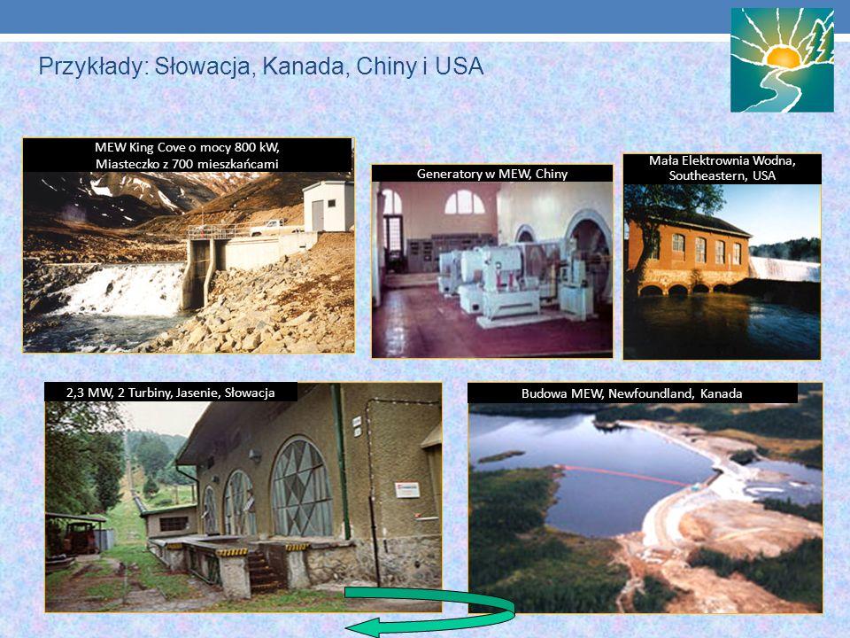 Przykłady: Słowacja, Kanada, Chiny i USA