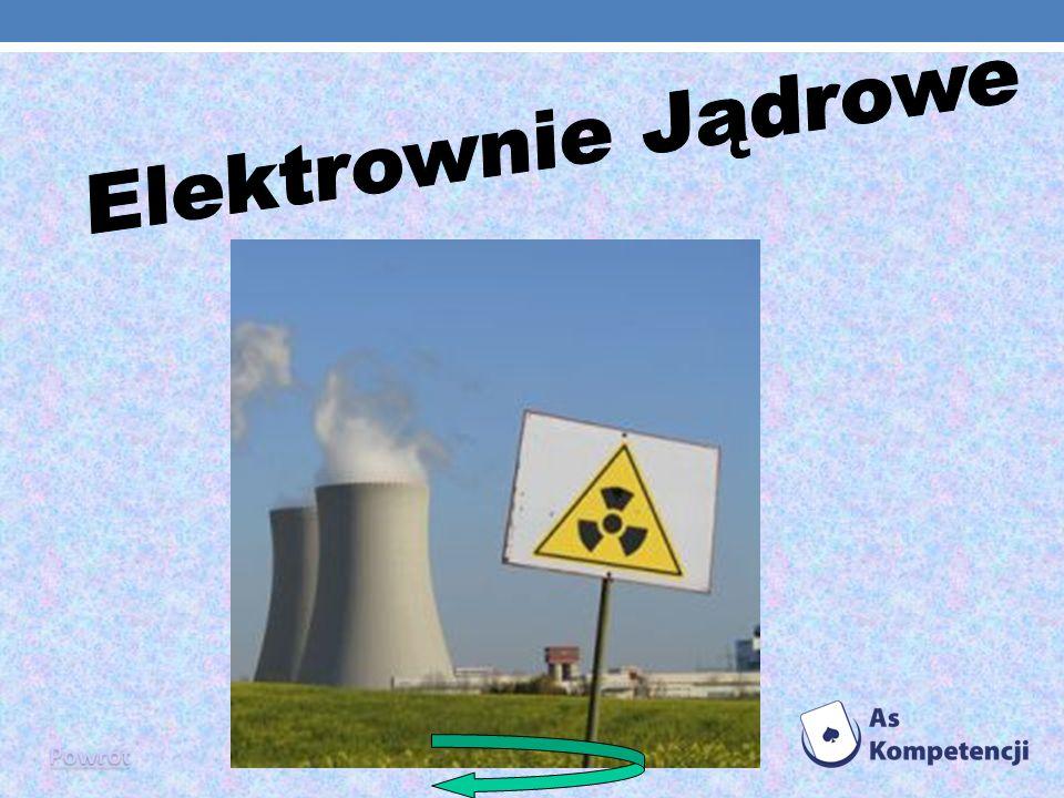 Elektrownie Jądrowe Powrót