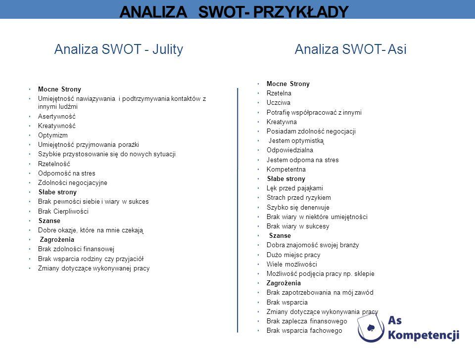 Analiza SWOT- przykłady