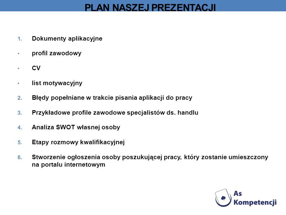 Plan Naszej prezentacji