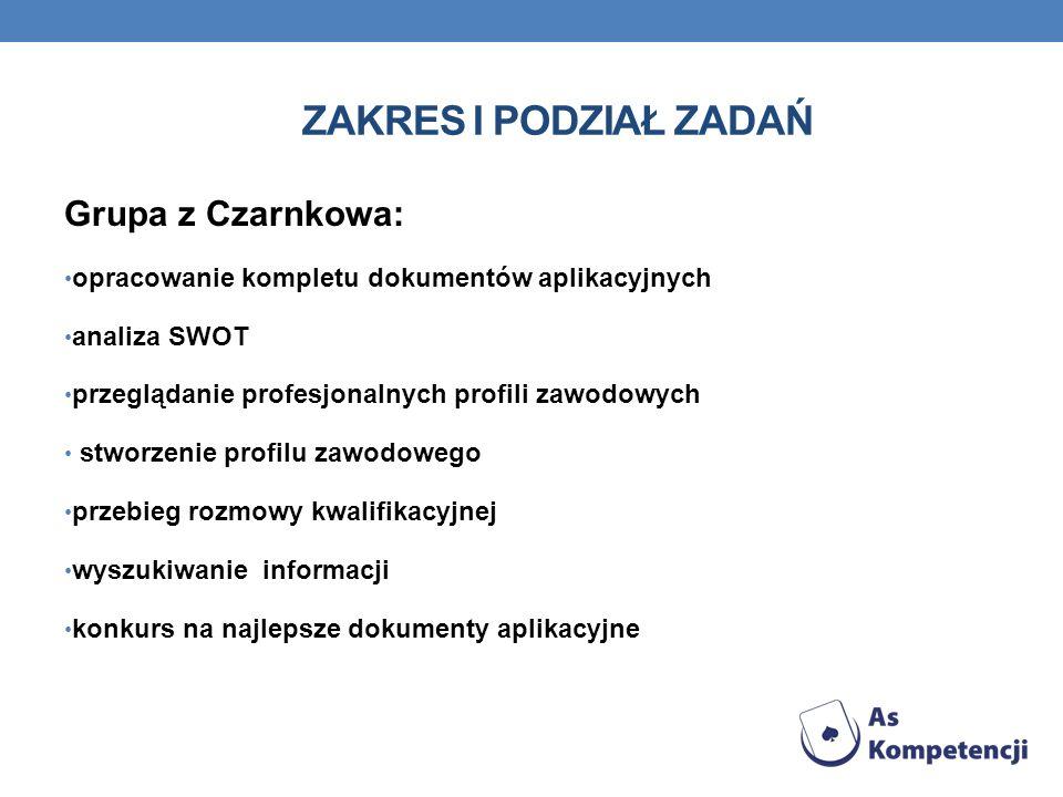Zakres i podział zadań Grupa z Czarnkowa: