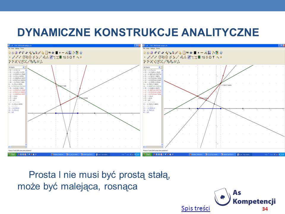 Dynamiczne konstrukcje analityczne