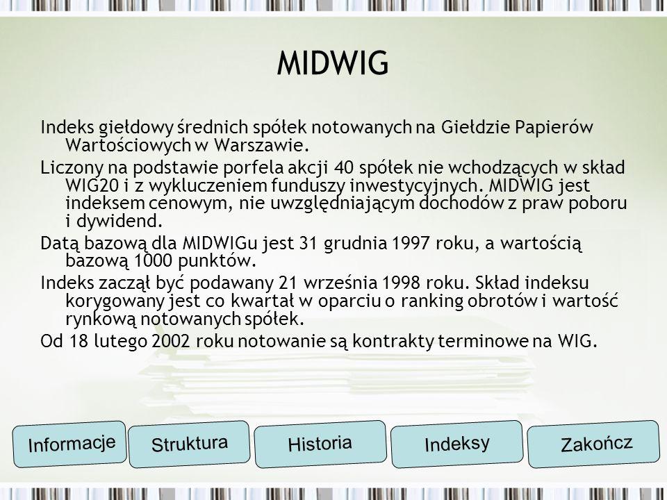 MIDWIG Indeks giełdowy średnich spółek notowanych na Giełdzie Papierów Wartościowych w Warszawie.