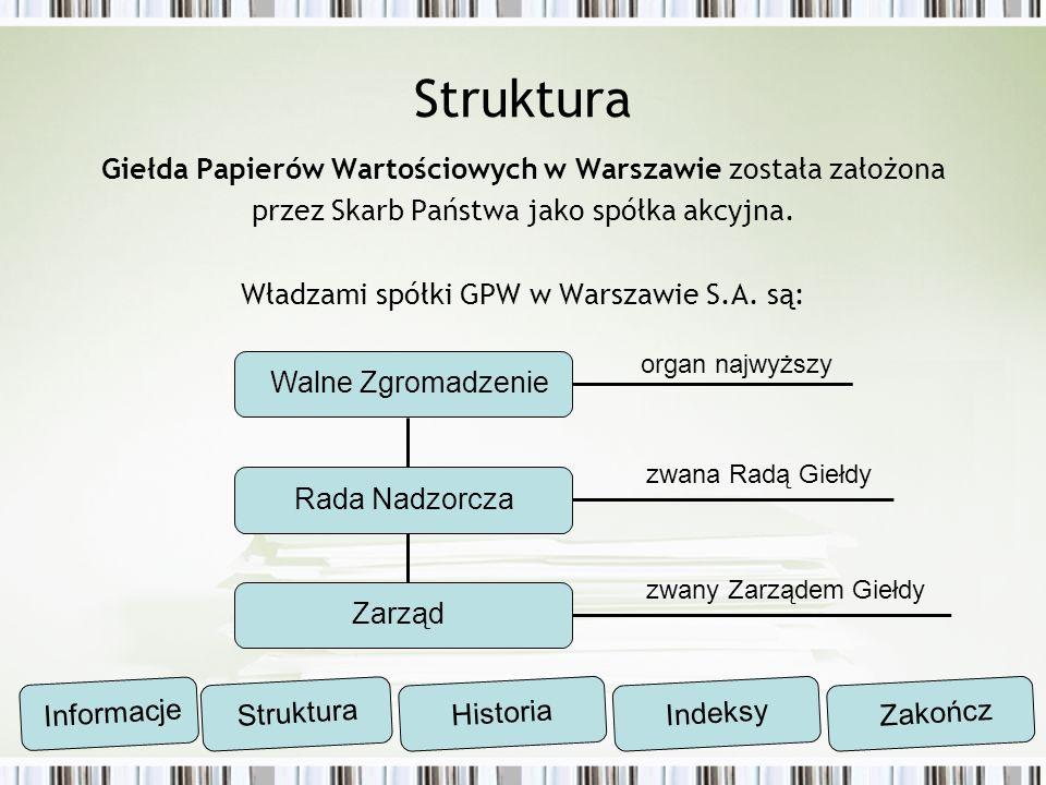 Struktura Giełda Papierów Wartościowych w Warszawie została założona