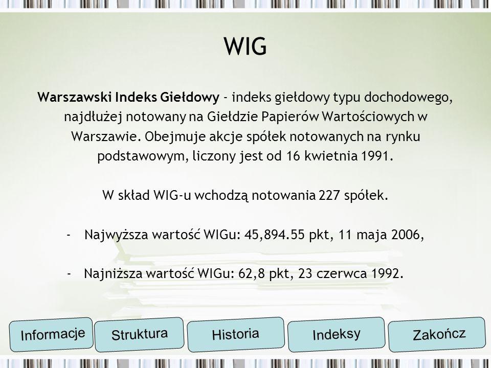 WIG Warszawski Indeks Giełdowy - indeks giełdowy typu dochodowego,