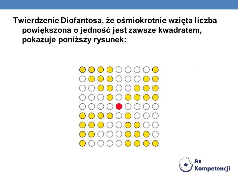 Twierdzenie Diofantosa, że ośmiokrotnie wzięta liczba powiększona o jedność jest zawsze kwadratem, pokazuje poniższy rysunek:
