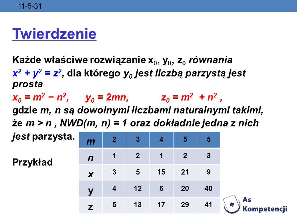 Twierdzenie Każde właściwe rozwiązanie x0, y0, z0 równania