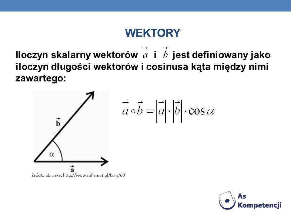 wektoryIloczyn skalarny wektorów i jest definiowany jako iloczyn długości wektorów i cosinusa kąta między nimi zawartego: