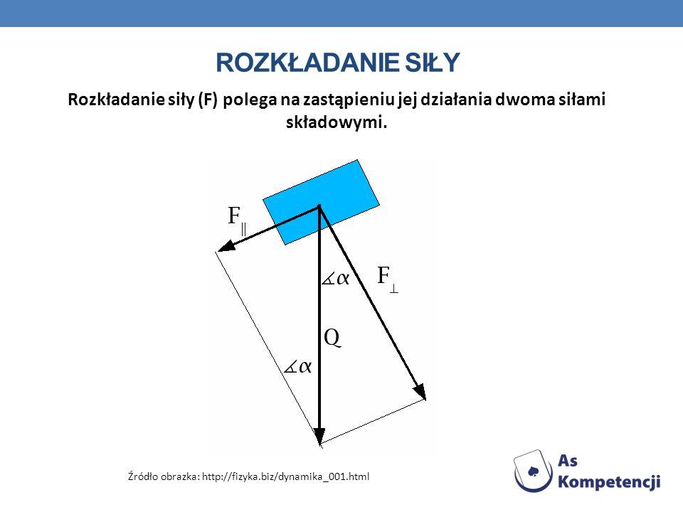 rozkładanie SIŁY Rozkładanie siły (F) polega na zastąpieniu jej działania dwoma siłami składowymi.