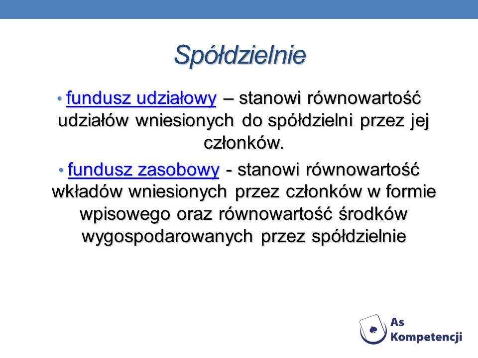 Spółdzielnie fundusz udziałowy – stanowi równowartość udziałów wniesionych do spółdzielni przez jej członków.