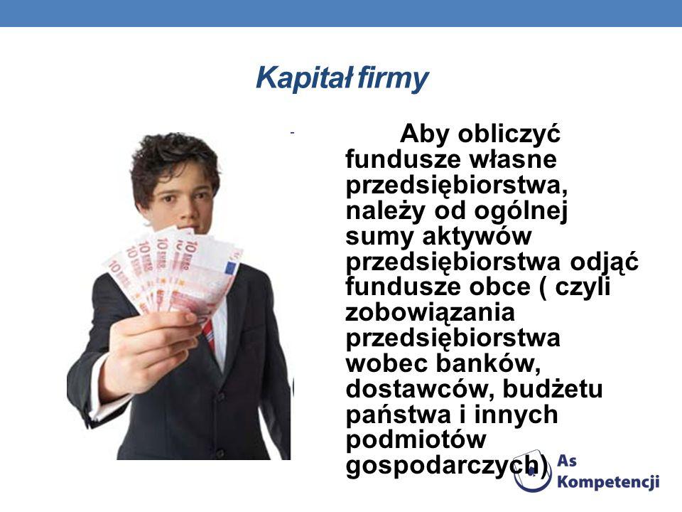 Kapitał firmy