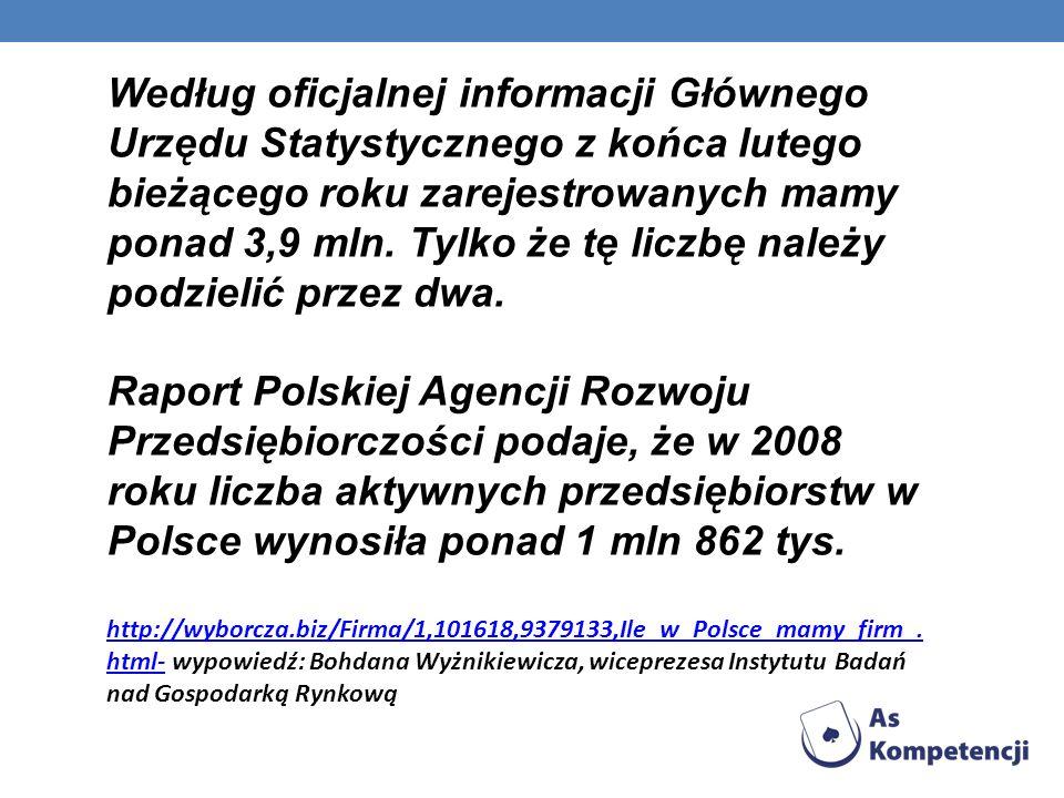 Według oficjalnej informacji Głównego Urzędu Statystycznego z końca lutego bieżącego roku zarejestrowanych mamy ponad 3,9 mln. Tylko że tę liczbę należy podzielić przez dwa. Raport Polskiej Agencji Rozwoju Przedsiębiorczości podaje, że w 2008 roku liczba aktywnych przedsiębiorstw w Polsce wynosiła ponad 1 mln 862 tys.