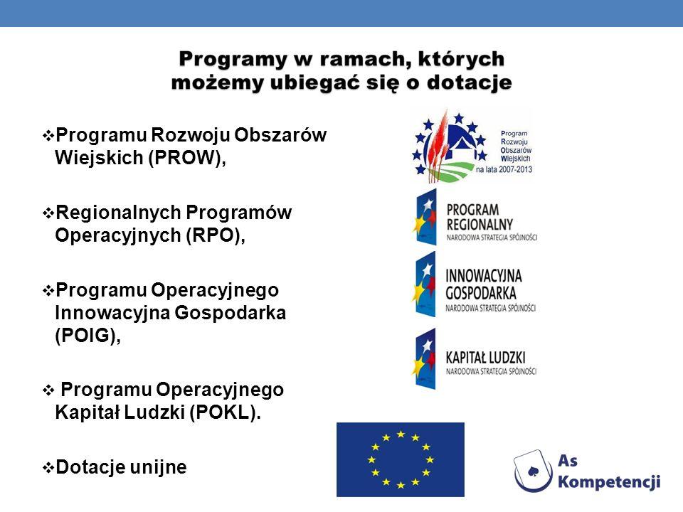 Programu Rozwoju Obszarów Wiejskich (PROW),